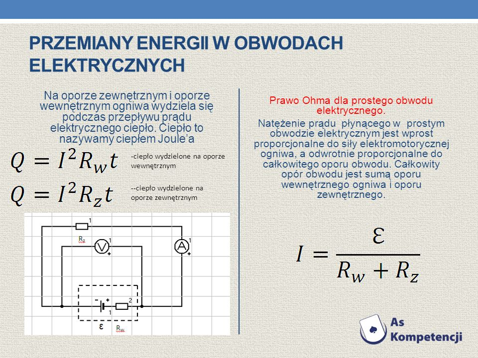 Przemiany energii w obwodach elektrycznych