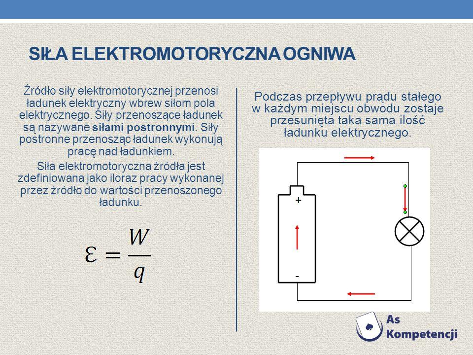 Siła elektromotoryczna ogniwa