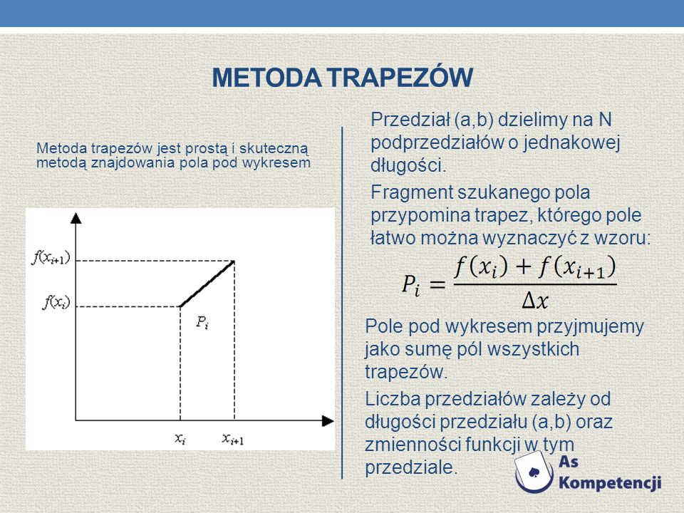 Metoda trapezówPrzedział (a,b) dzielimy na N podprzedziałów o jednakowej długości.