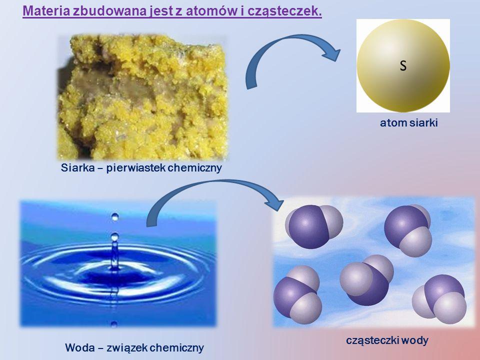 Materia zbudowana jest z atomów i cząsteczek.