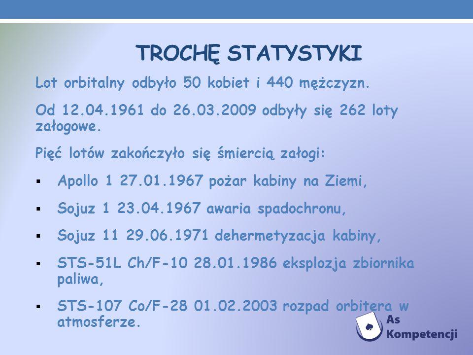 Trochę statystyki Lot orbitalny odbyło 50 kobiet i 440 mężczyzn.