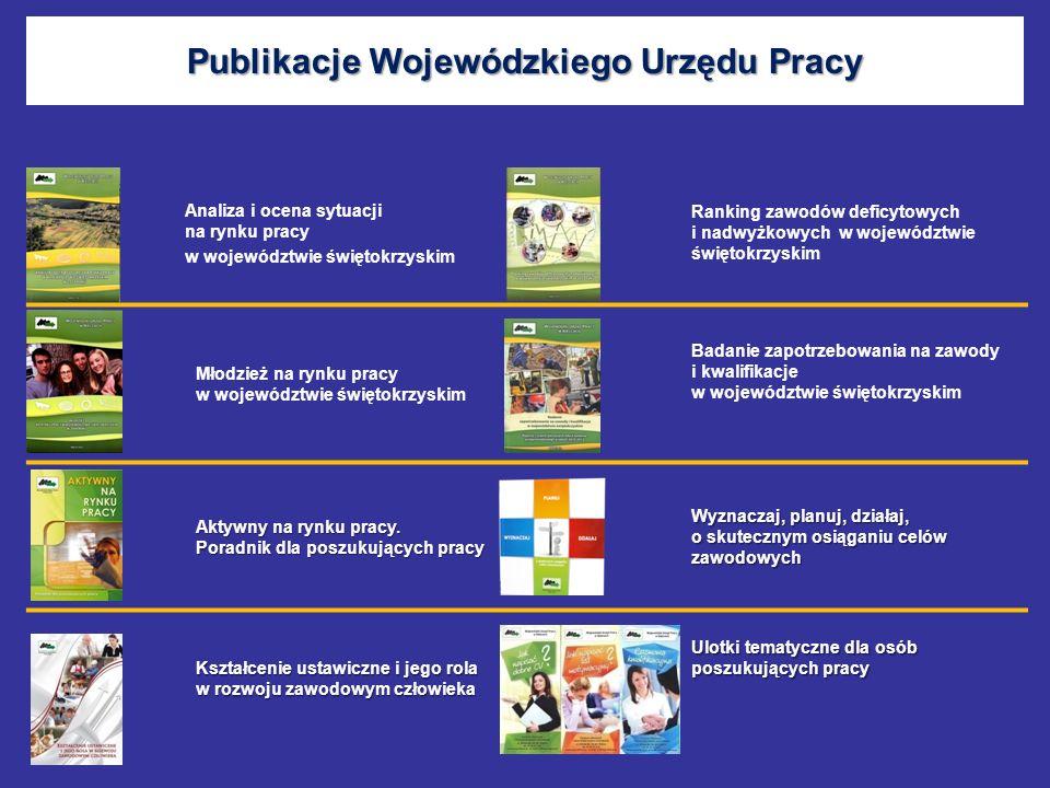 Publikacje Wojewódzkiego Urzędu Pracy