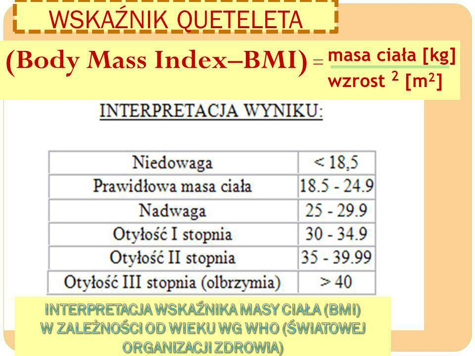 (Body Mass Index–BMI) =