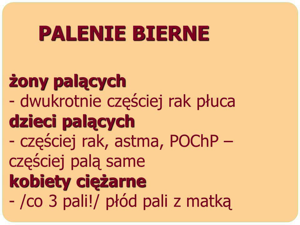 PALENIE BIERNE. żony palących. - dwukrotnie częściej rak płuca