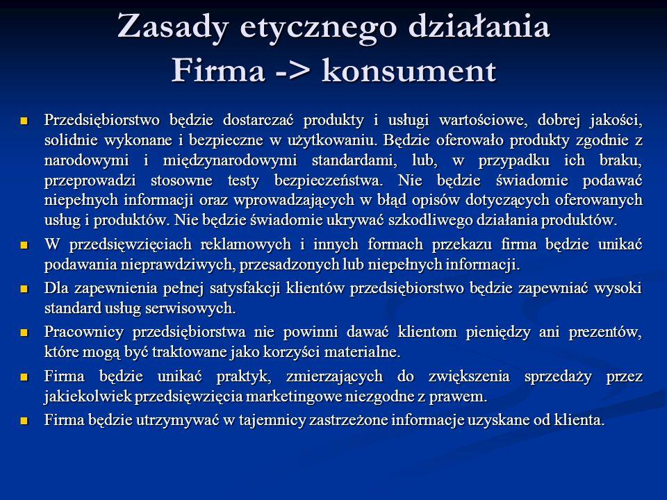 Zasady etycznego działania Firma -> konsument