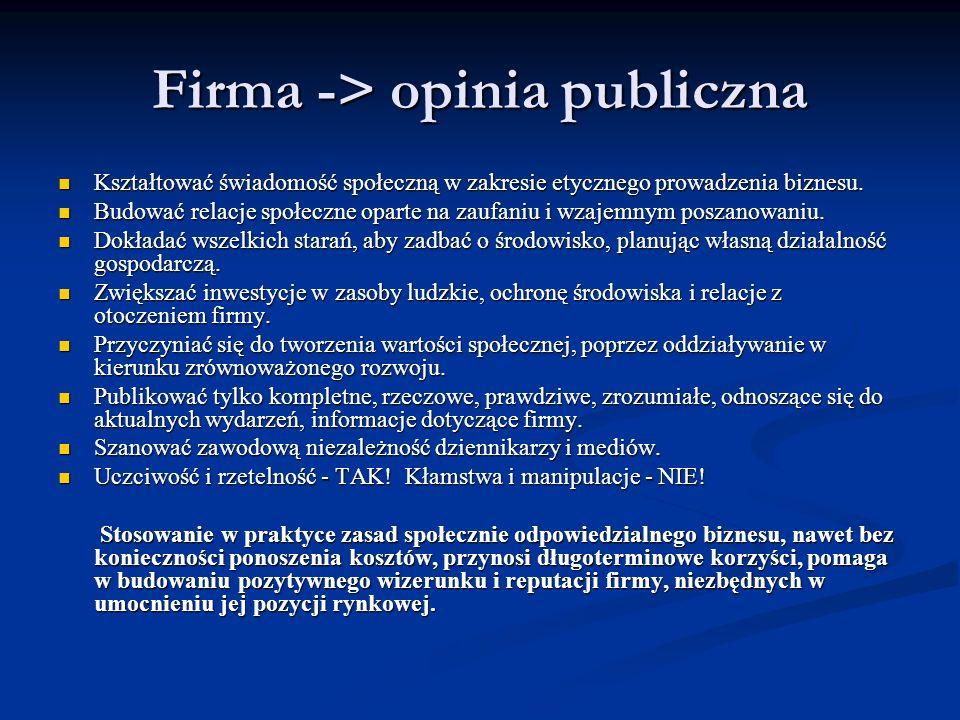 Firma -> opinia publiczna
