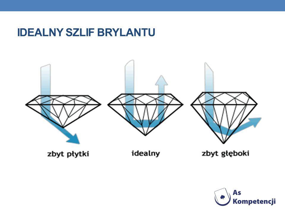 IDEALNY SZLIF BRYLANTU