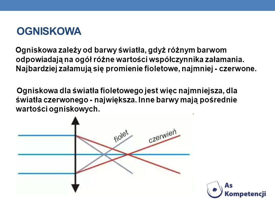 OGNISKOWA