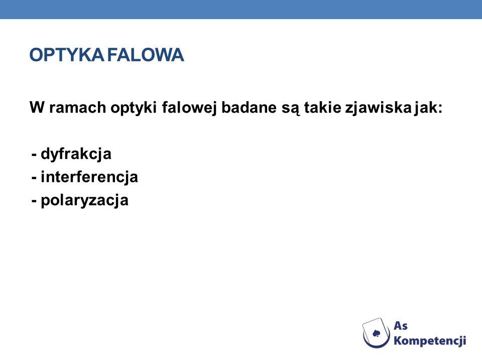 OPTYKA FALOWA - dyfrakcja - interferencja - polaryzacja