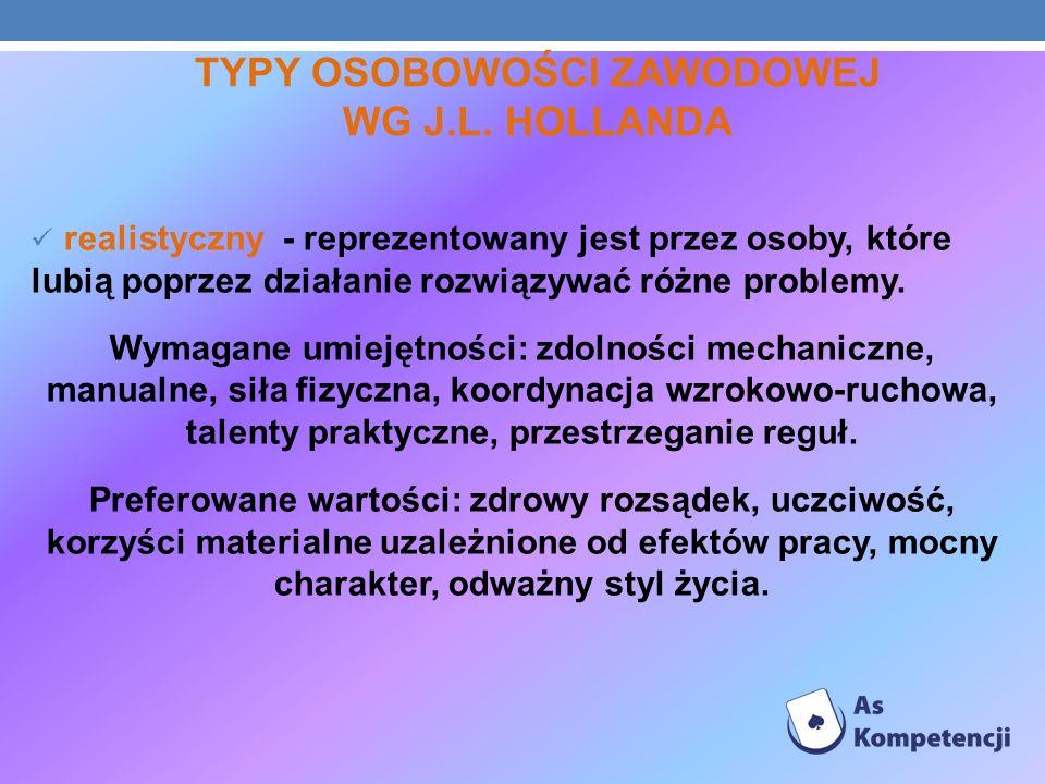 TYPY OSOBOWOŚCI ZAWODOWEJ WG J.L. HOLLANDA