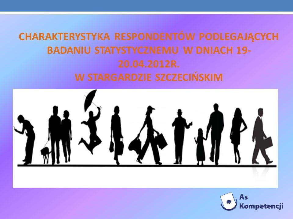 CHARAKTERYSTYKA RESPONDENTÓW PODLEGAJĄCYCH BADANIU STATYSTYCZNEMU W DNIACH 19- 20.04.2012R.
