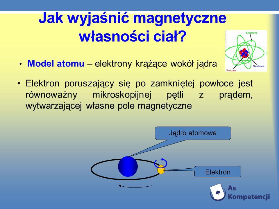 Jak wyjaśnić magnetyczne własności ciał