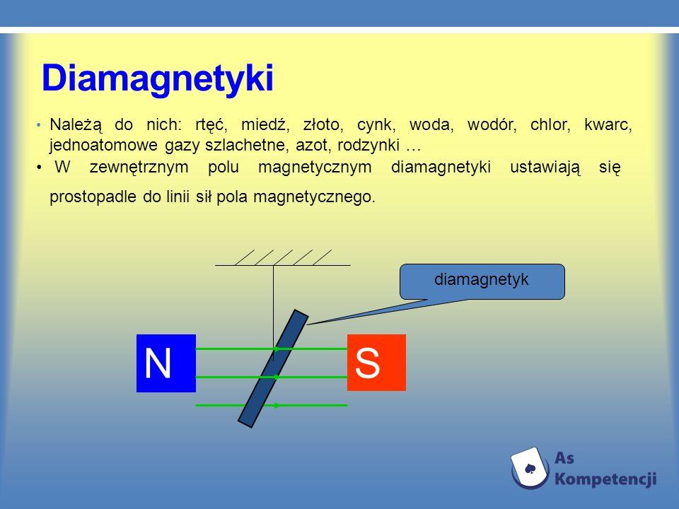 Diamagnetyki Należą do nich: rtęć, miedź, złoto, cynk, woda, wodór, chlor, kwarc, jednoatomowe gazy szlachetne, azot, rodzynki …