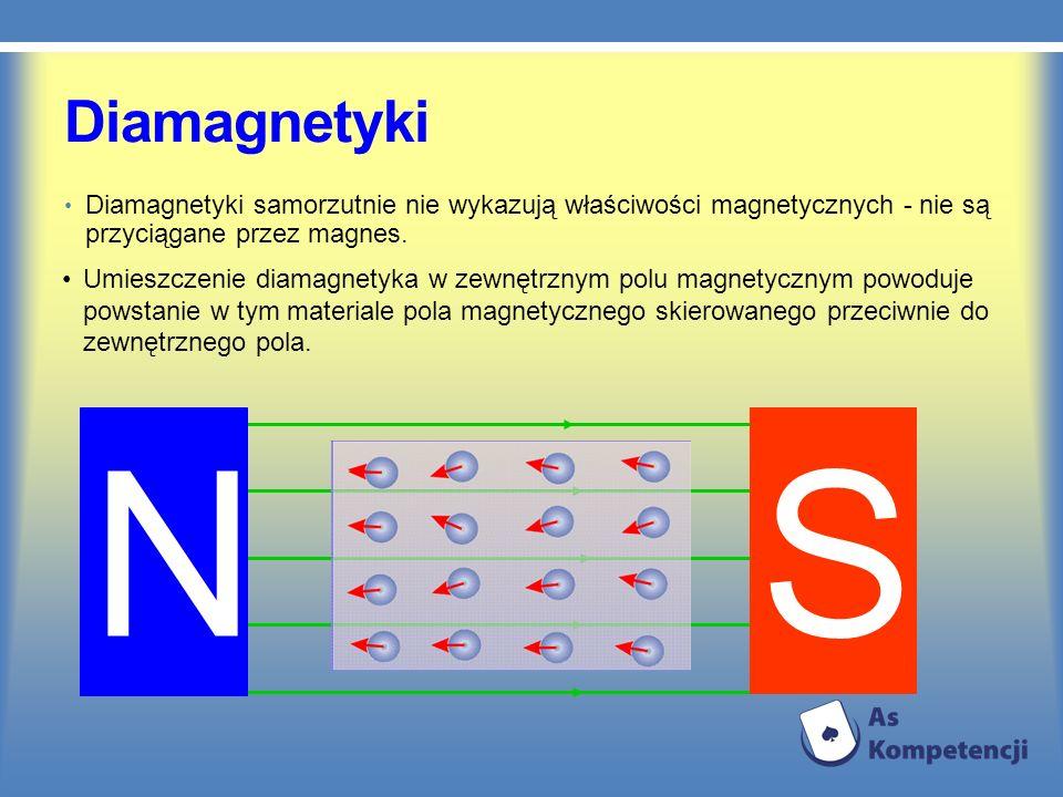 Diamagnetyki Diamagnetyki samorzutnie nie wykazują właściwości magnetycznych - nie są przyciągane przez magnes.