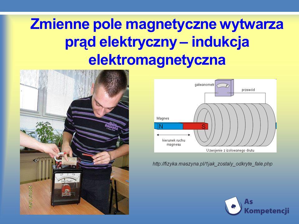 Zmienne pole magnetyczne wytwarza prąd elektryczny – indukcja elektromagnetyczna