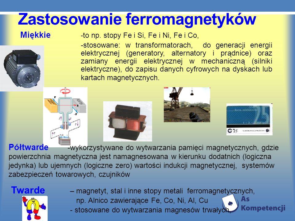 Zastosowanie ferromagnetyków