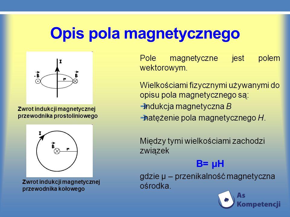 Opis pola magnetycznego