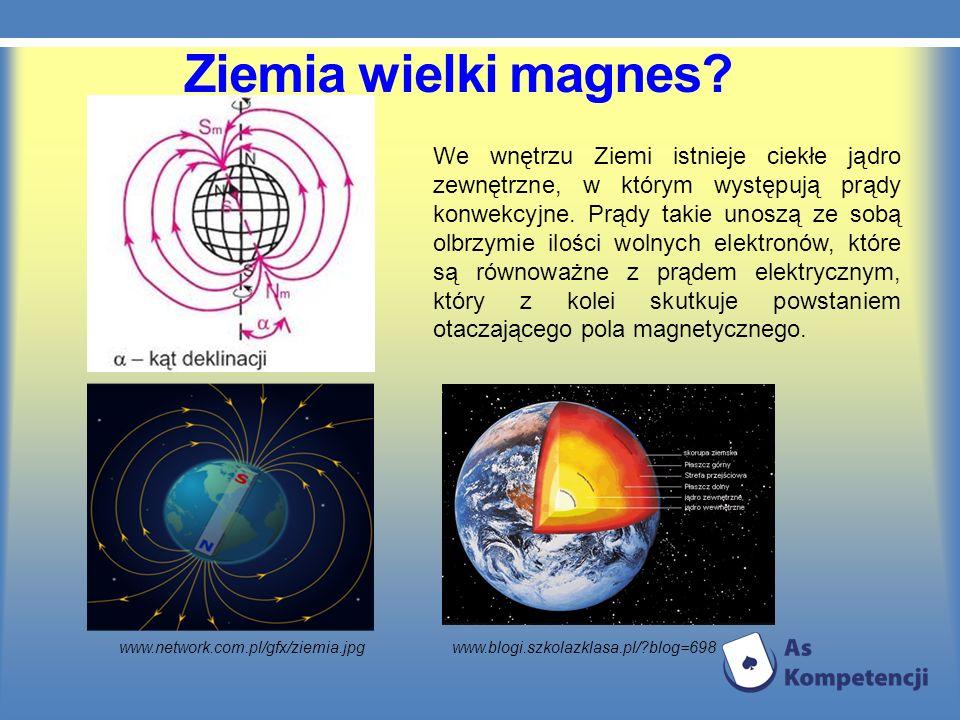 Ziemia wielki magnes