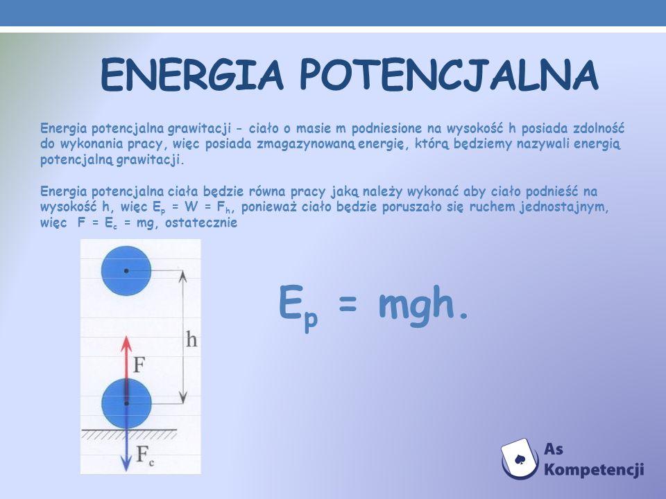 Energia potencjalna