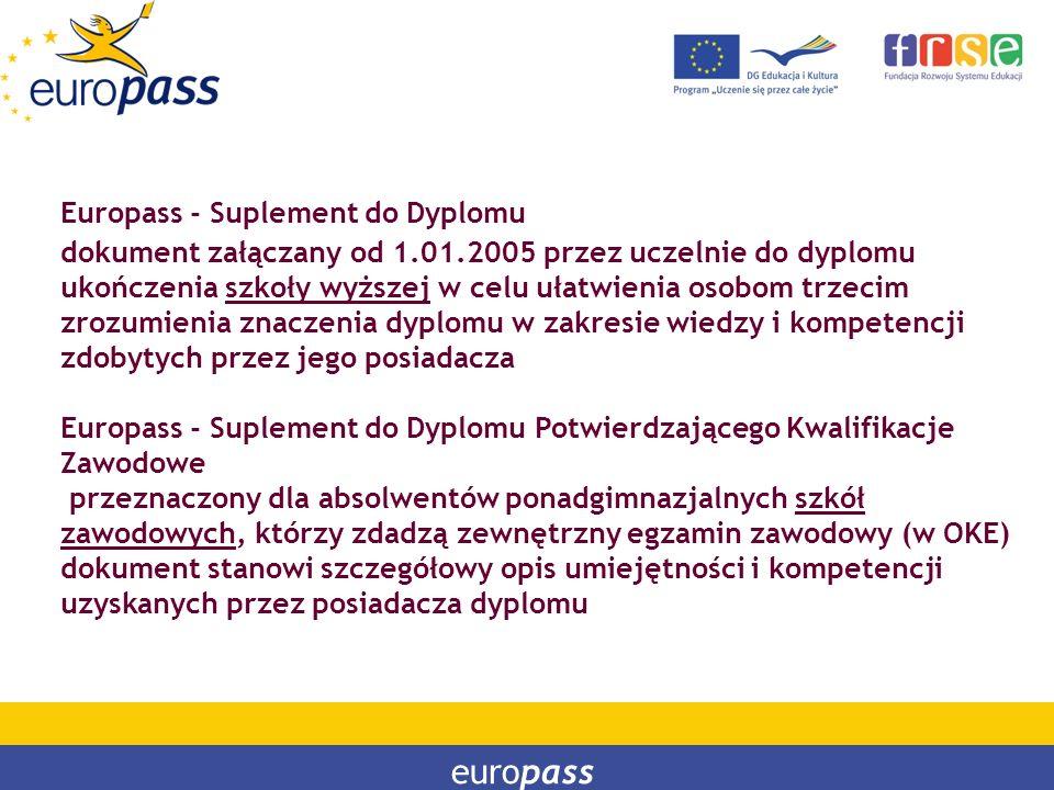 europass Europass - Suplement do Dyplomu
