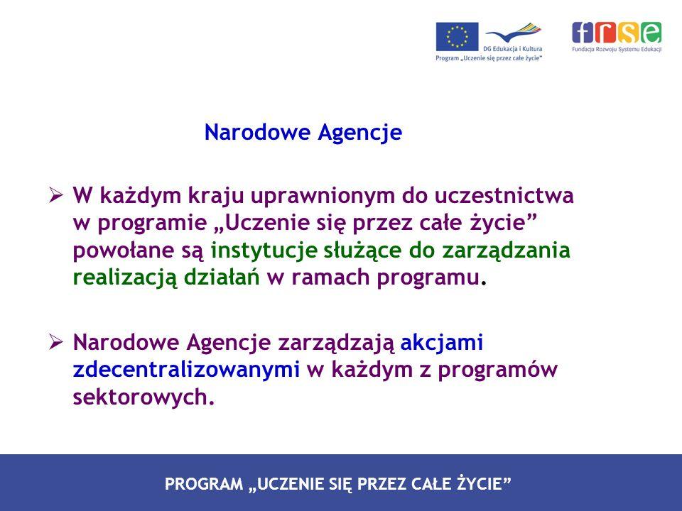 Narodowe Agencje