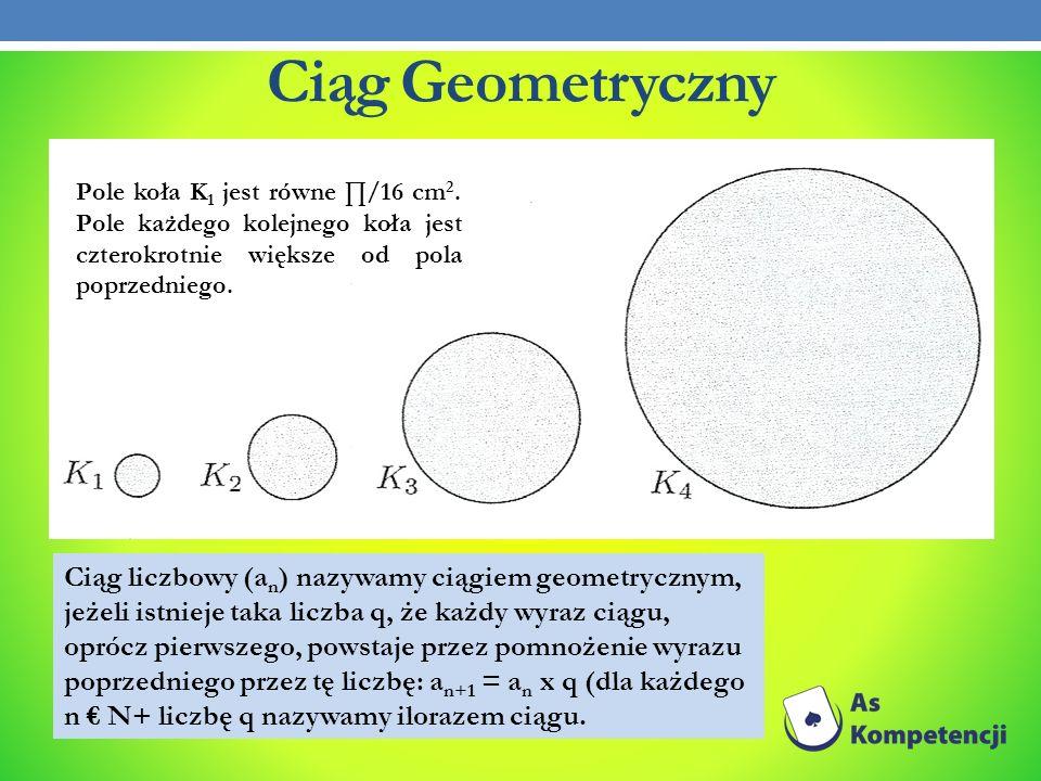 Ciąg Geometryczny Pole koła K1 jest równe ∏/16 cm2. Pole każdego kolejnego koła jest czterokrotnie większe od pola poprzedniego.
