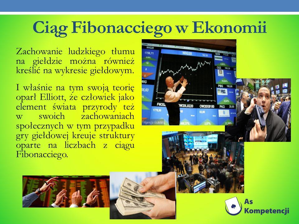 Ciąg Fibonacciego w Ekonomii