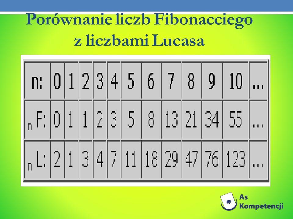Porównanie liczb Fibonacciego z liczbami Lucasa