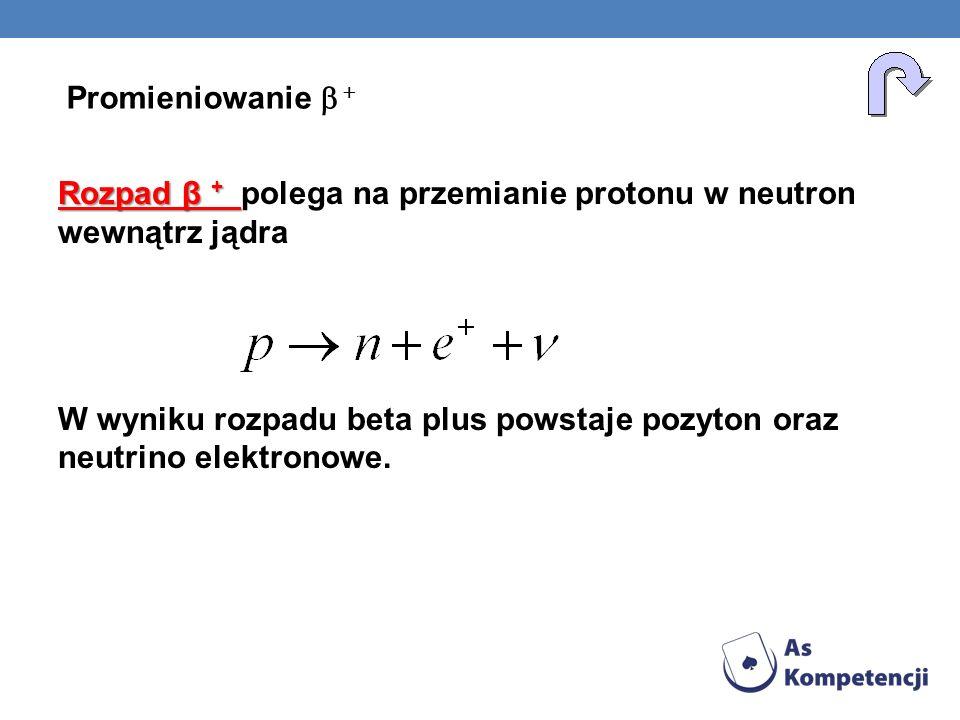 Promieniowanie b +