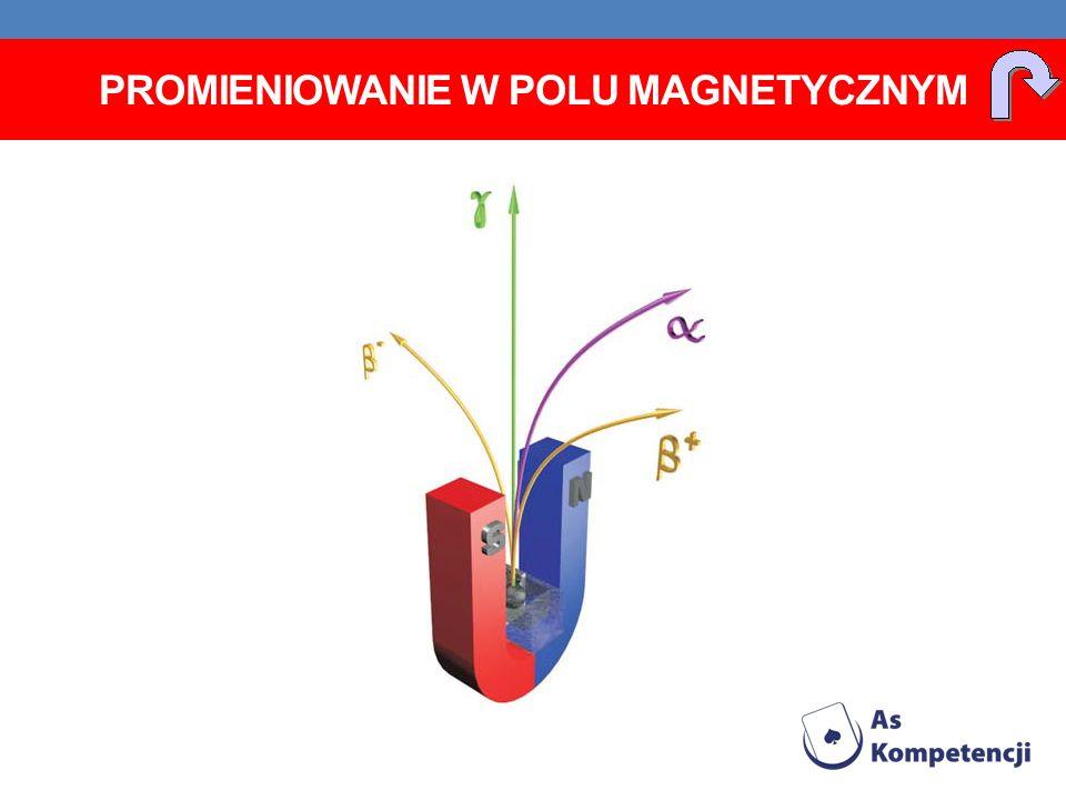 Promieniowanie w polu magnetycznym