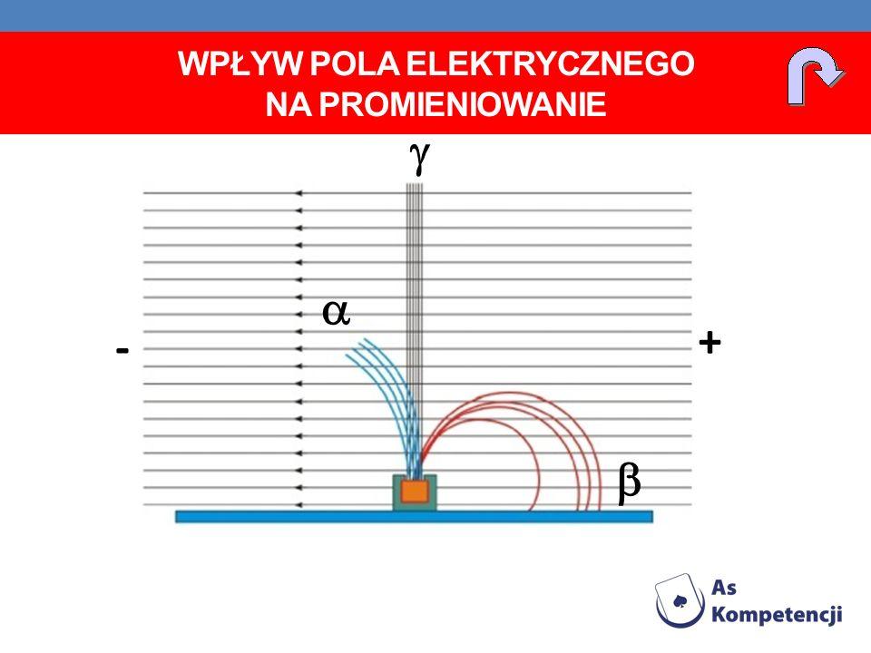 Wpływ pola elektrycznego na promieniowanie