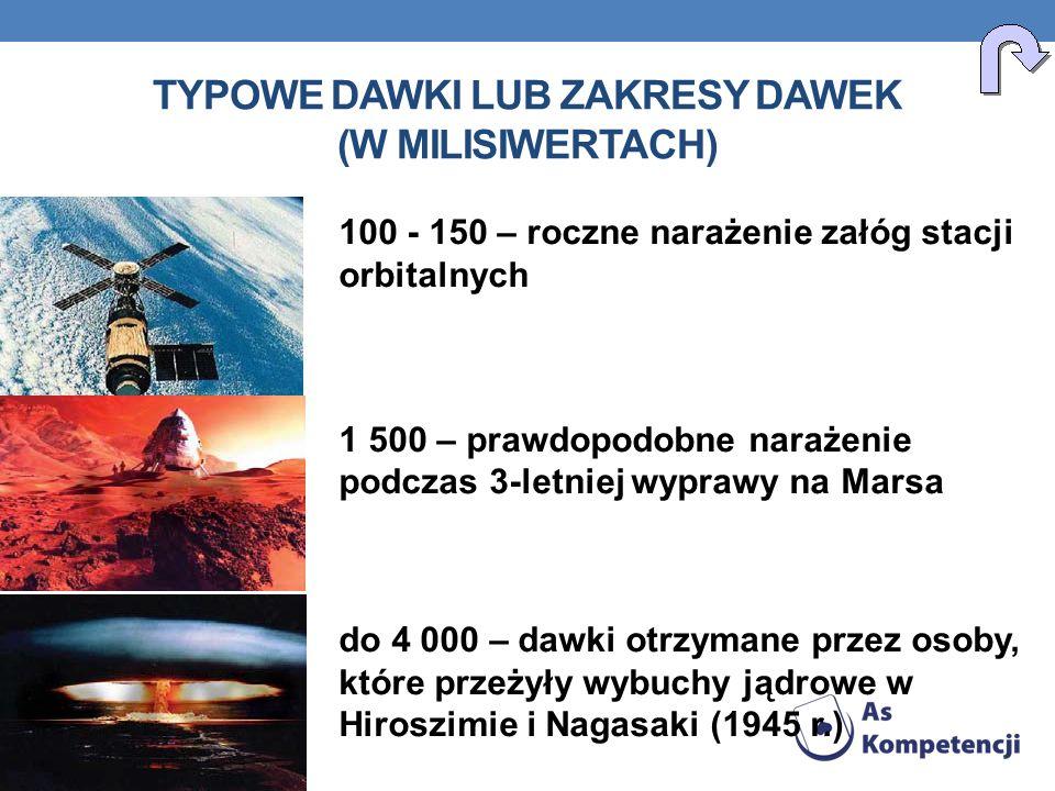 TYPOWE DAWKI LUB ZAKRESY DAWEK (w milisiwertach)