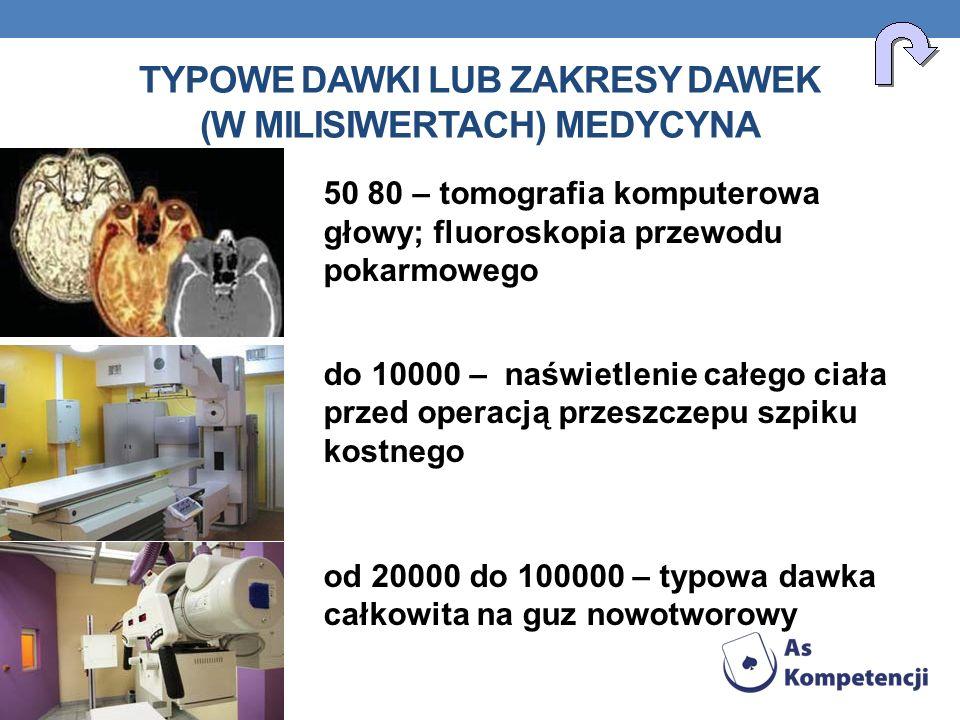 TYPOWE DAWKI LUB ZAKRESY DAWEK (w milisiwertach) Medycyna
