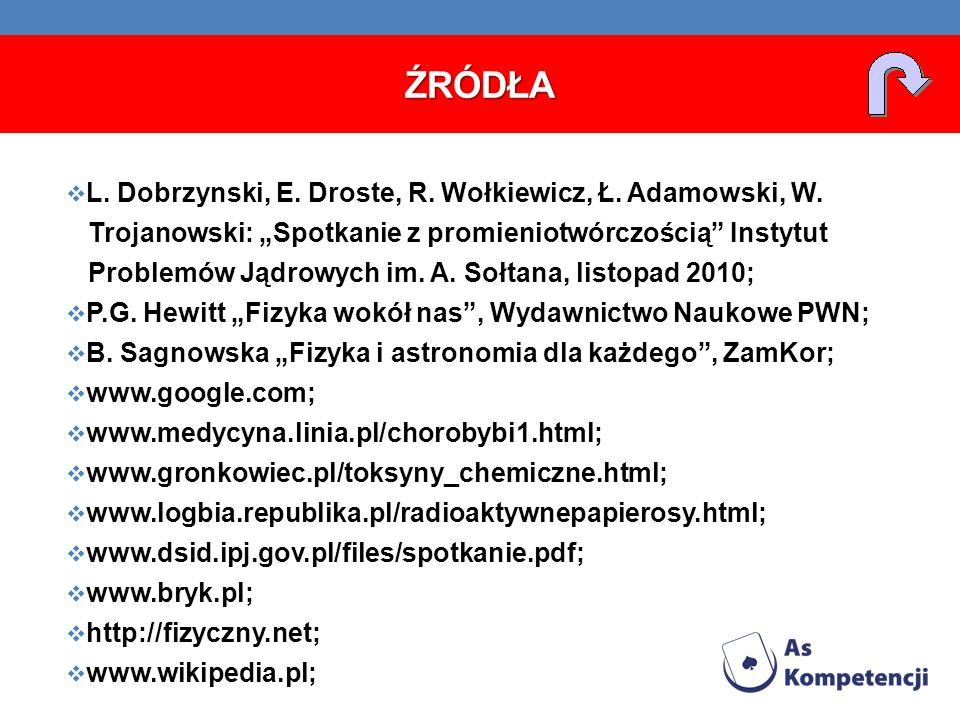źródła L. Dobrzynski, E. Droste, R. Wołkiewicz, Ł. Adamowski, W.