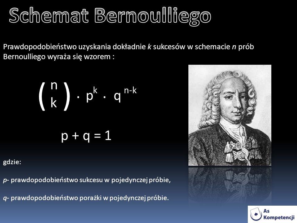 ( ) Schemat Bernoulliego . . n k p q p + q = 1 k n-k