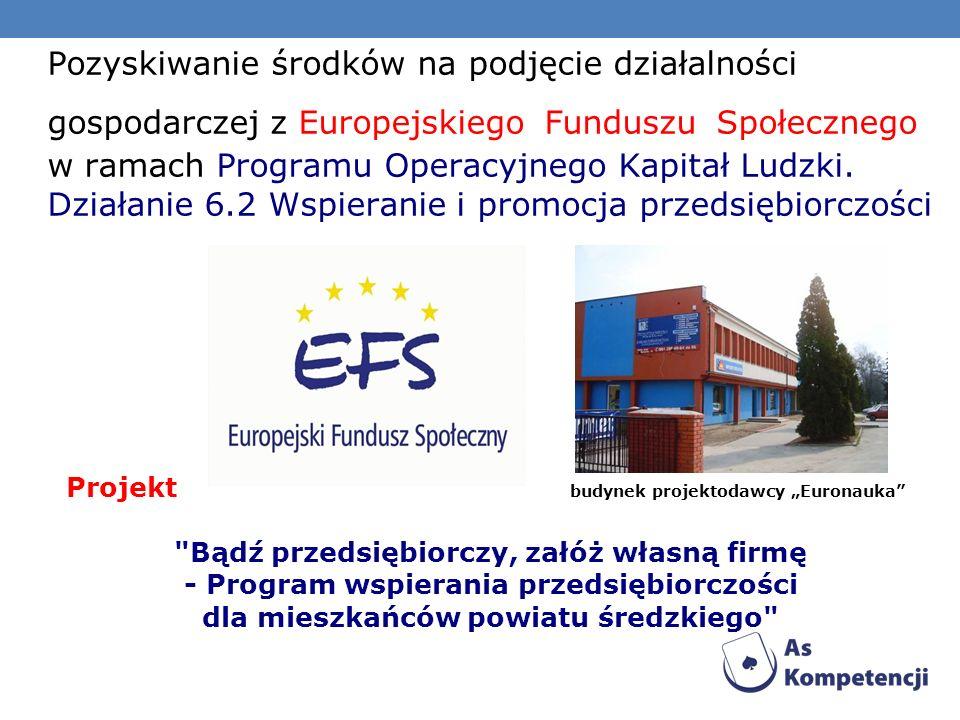 Pozyskiwanie środków na podjęcie działalności gospodarczej z Europejskiego Funduszu Społecznego w ramach Programu Operacyjnego Kapitał Ludzki. Działanie 6.2 Wspieranie i promocja przedsiębiorczości