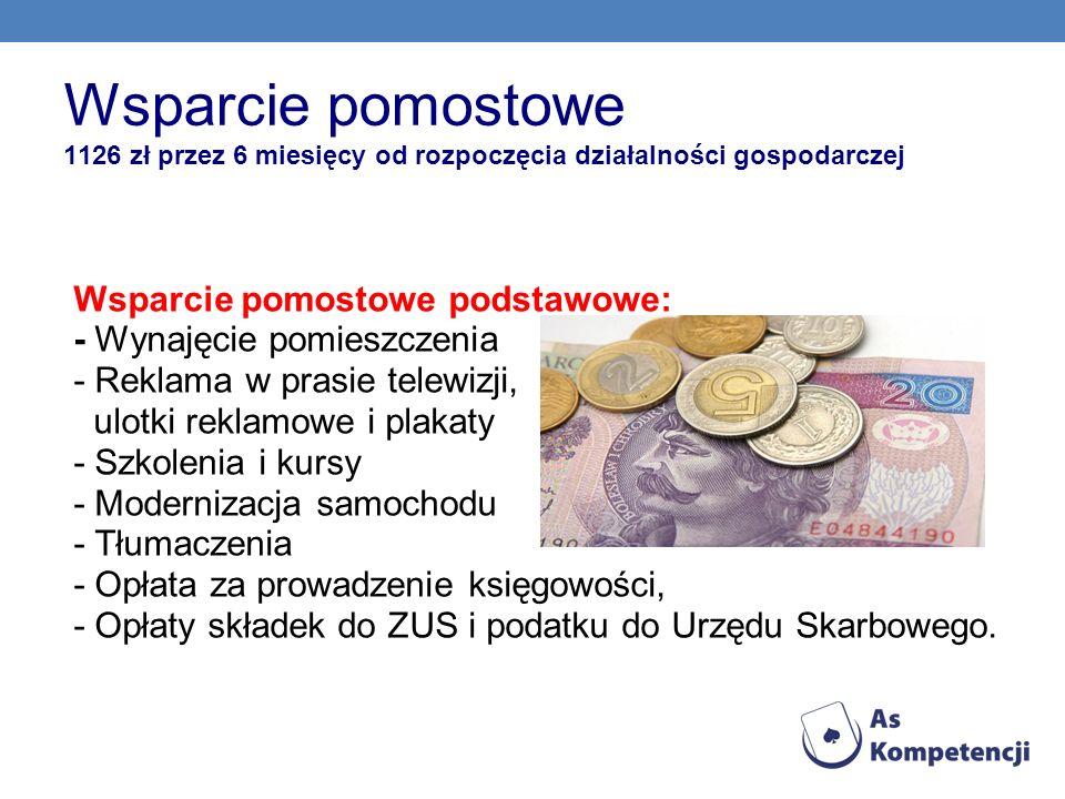 Wsparcie pomostowe 1126 zł przez 6 miesięcy od rozpoczęcia działalności gospodarczej