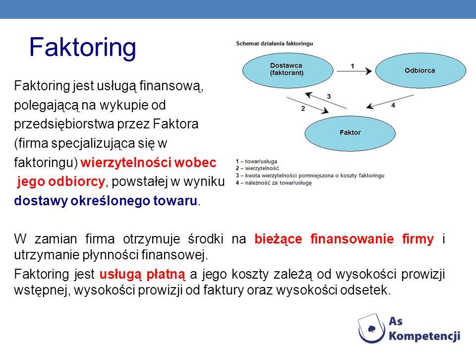 Faktoring Faktoring jest usługą finansową, polegającą na wykupie od