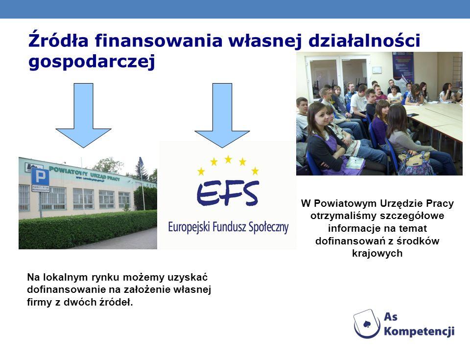 Źródła finansowania własnej działalności gospodarczej