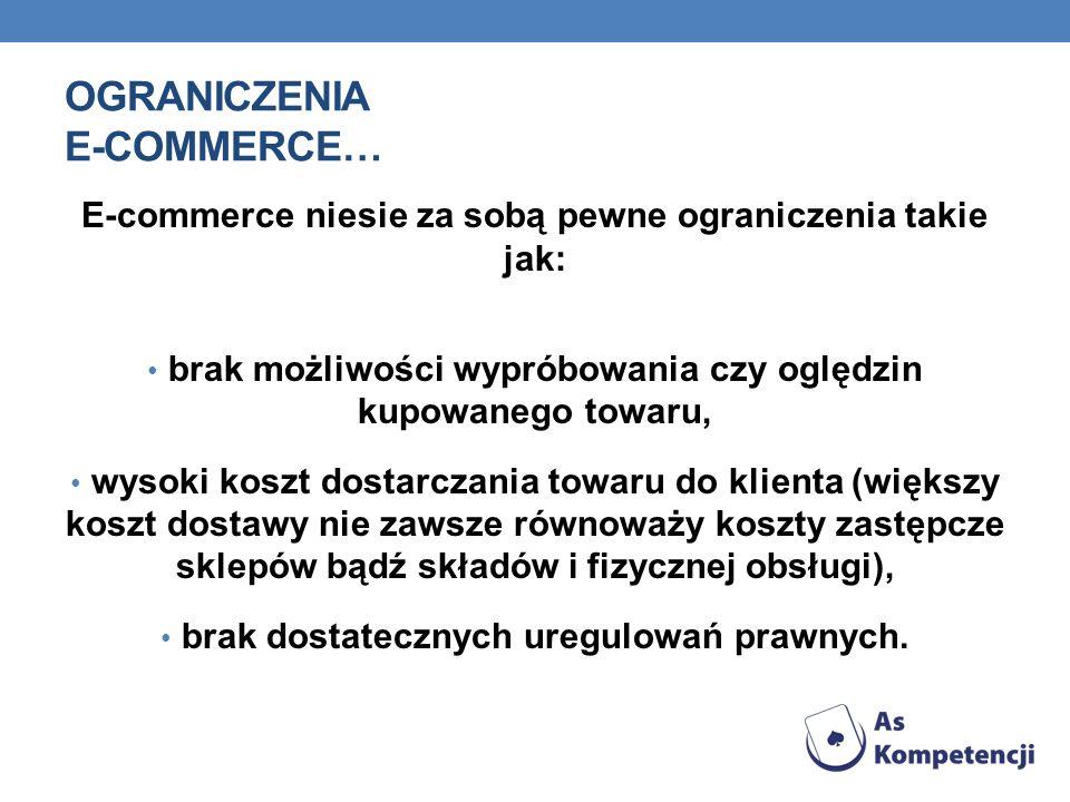 Ograniczenia e-commerce…