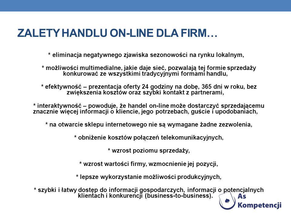 Zalety handlu on-line dla firm…