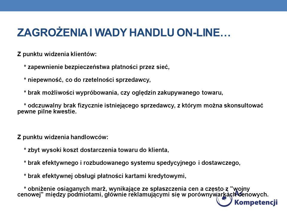 Zagrożenia i wady handlu on-line…