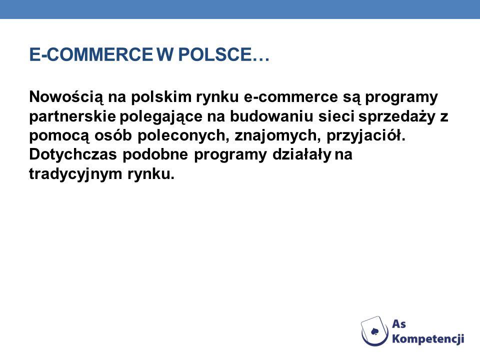 E-commerce w Polsce…
