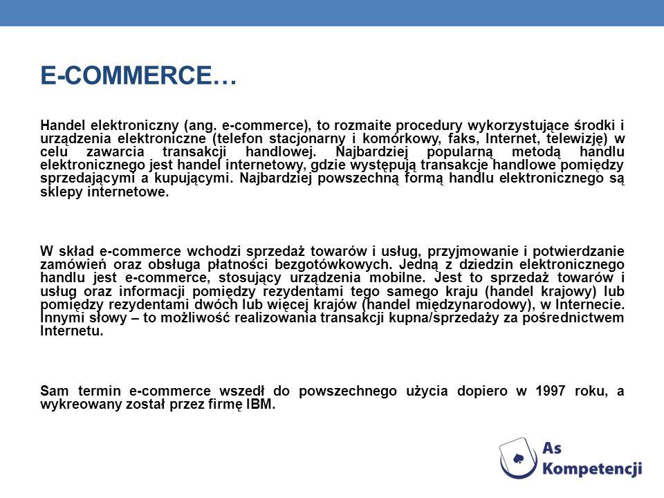 E-commerce…