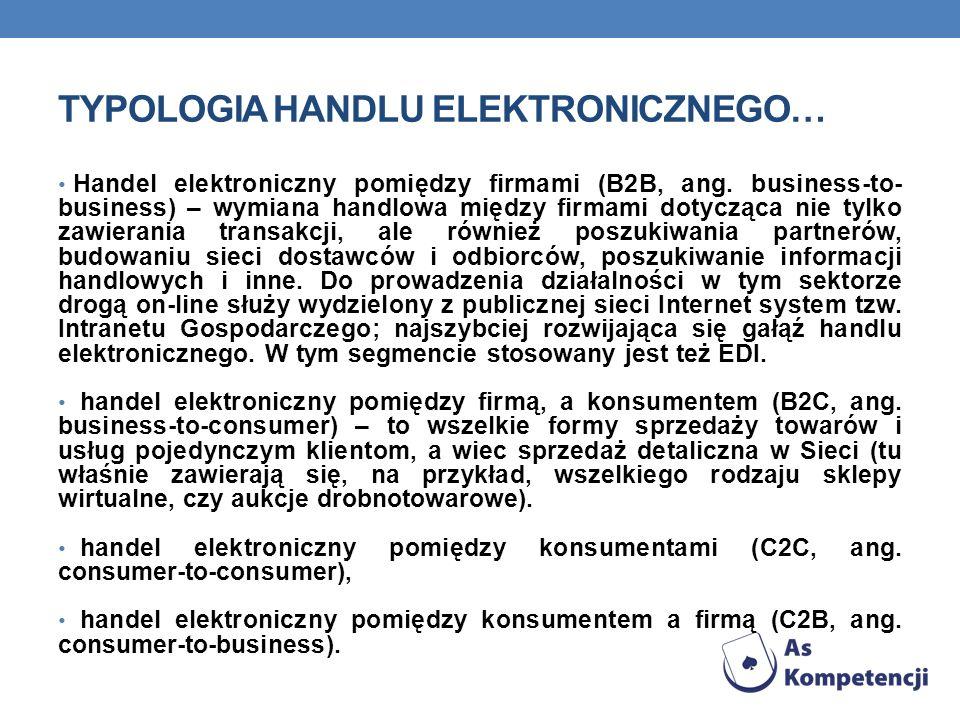 Typologia handlu elektronicznego…