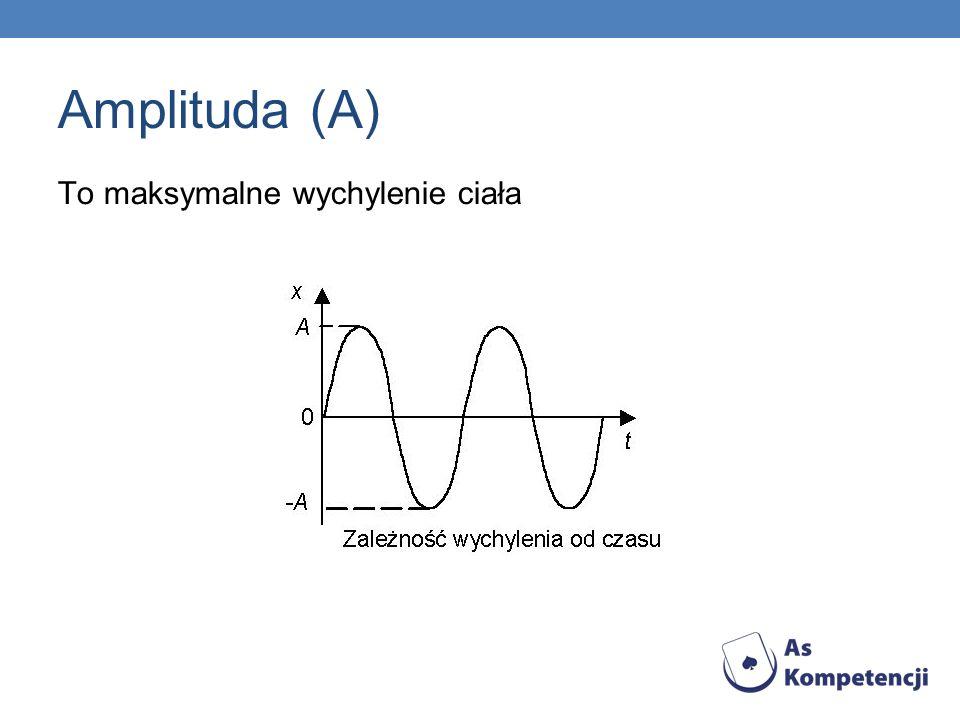 Amplituda (A) To maksymalne wychylenie ciała