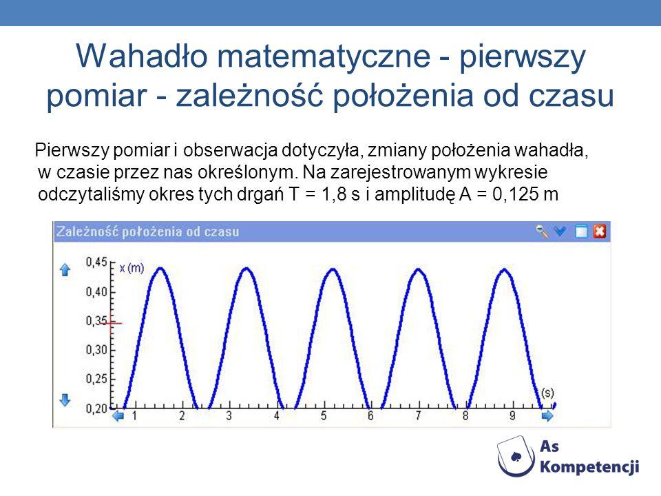 Wahadło matematyczne - pierwszy pomiar - zależność położenia od czasu