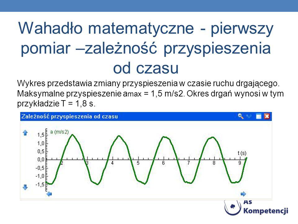 Wahadło matematyczne - pierwszy pomiar –zależność przyspieszenia od czasu