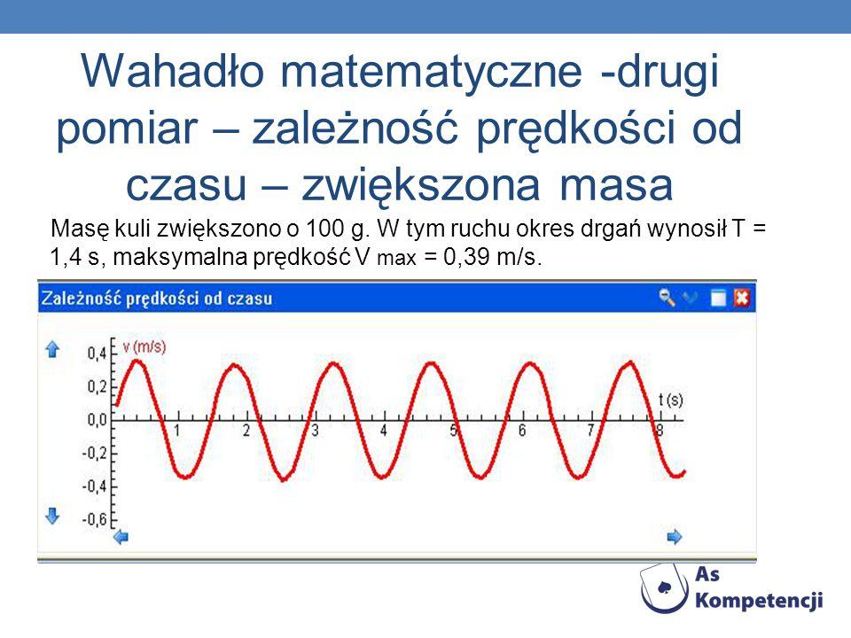 Wahadło matematyczne -drugi pomiar – zależność prędkości od czasu – zwiększona masa