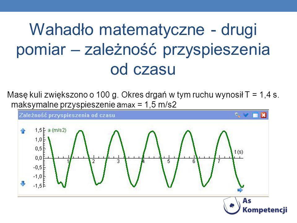 Wahadło matematyczne - drugi pomiar – zależność przyspieszenia od czasu